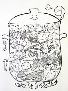 陰陽調和鍋図イラスト