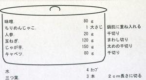 春野菜の味噌汁鍋図